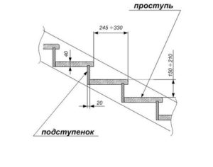 rasstoyanie_mezhdu_stupenyami_01